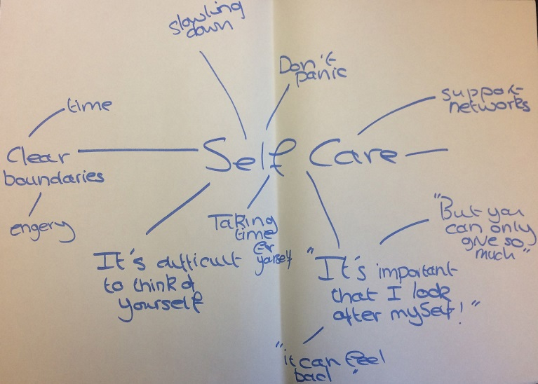 Hand written spider diagram exploring the idea of self care.